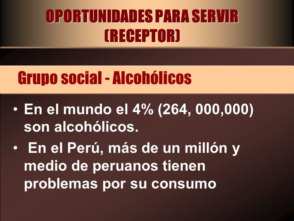 OPORTUNIDADES PARA SERVIR (RECEPTOR) En el mundo el 4% (264, 000,000) son alcohólicos. En el Perú, más de un millón y medio de peruanos tienen problem