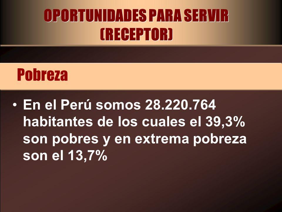 OPORTUNIDADES PARA SERVIR (RECEPTOR) En el Perú somos 28.220.764 habitantes de los cuales el 39,3% son pobres y en extrema pobreza son el 13,7% Pobrez