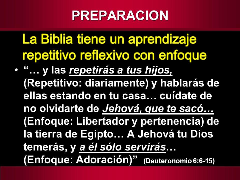 … y las repetirás a tus hijos, (Repetitivo: diariamente) y hablarás de ellas estando en tu casa… cuídate de no olvidarte de Jehová, que te sacó… (Enfo