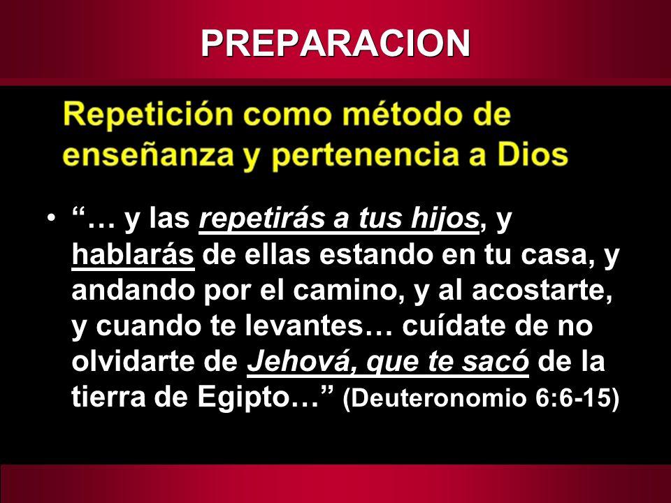 Pidió que le de tiempo (2:16) No discutieron (3:16) Confiaron en Dios cual fuera el resultado (3:17,18) SOLUCIONES
