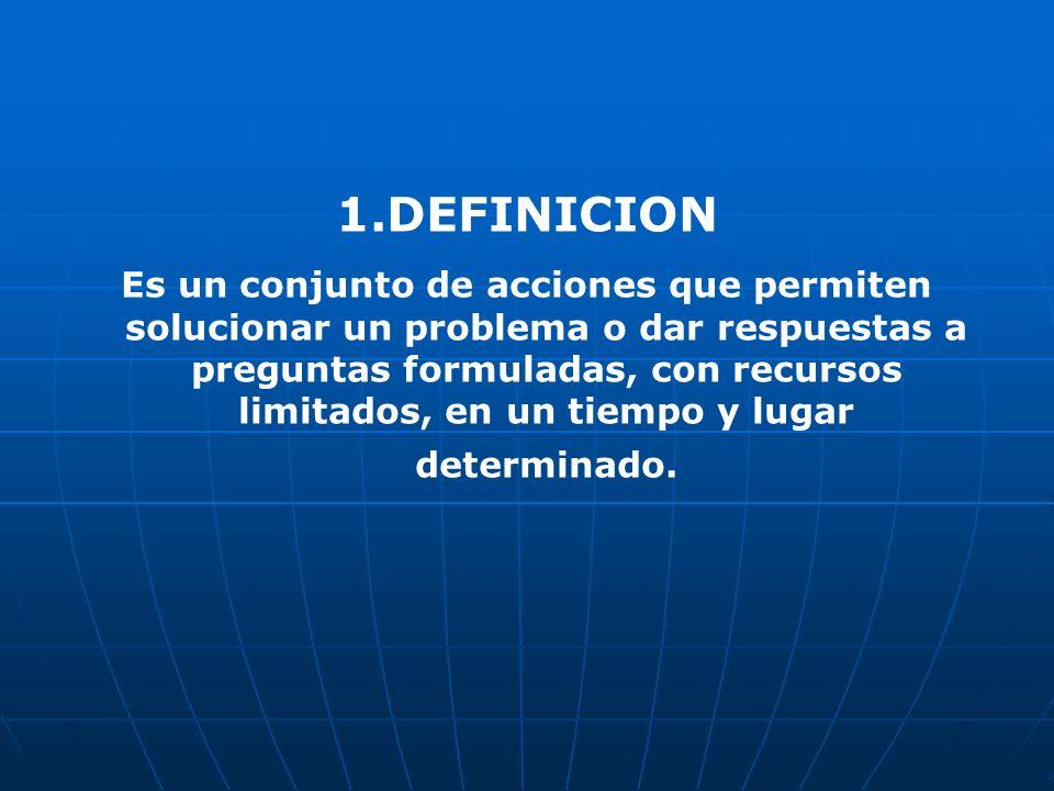2.EL CICLO DE LOS PROYECTOS 1.Idea 2. Perfil 3. Proyecto Investigación 4.