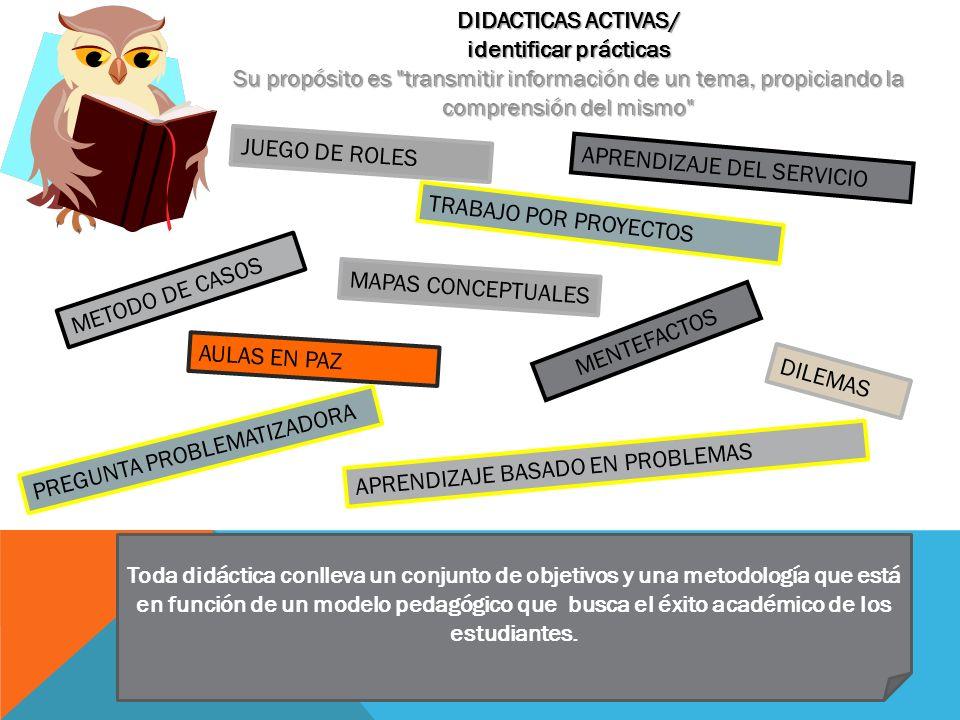 DIDACTICAS ACTIVAS/ identificar prácticas Su propósito es