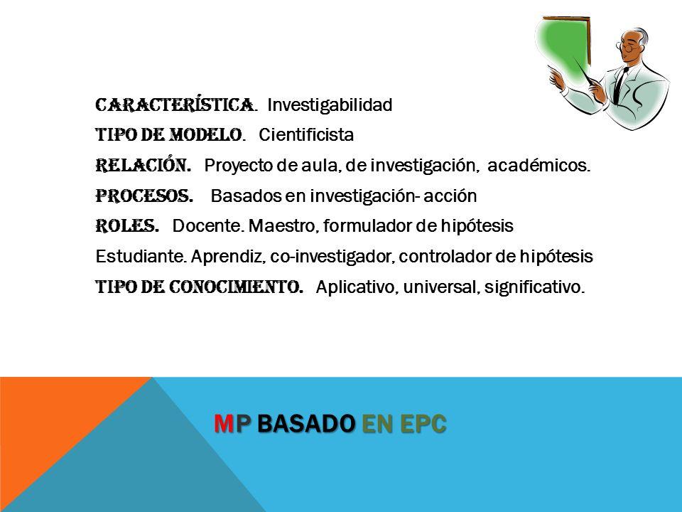 MP BASADO EN EPC Característica. Investigabilidad Tipo de modelo. Cientificista Relación. Proyecto de aula, de investigación, académicos. Procesos. Ba