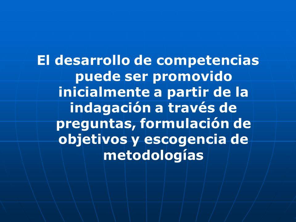 El desarrollo de competencias puede ser promovido inicialmente a partir de la indagación a través de preguntas, formulación de objetivos y escogencia