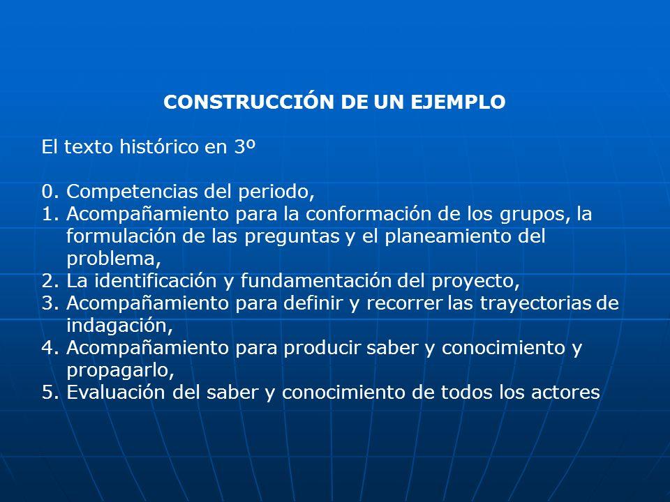 CONSTRUCCIÓN DE UN EJEMPLO El texto histórico en 3º 0. Competencias del periodo, 1.Acompañamiento para la conformación de los grupos, la formulación d