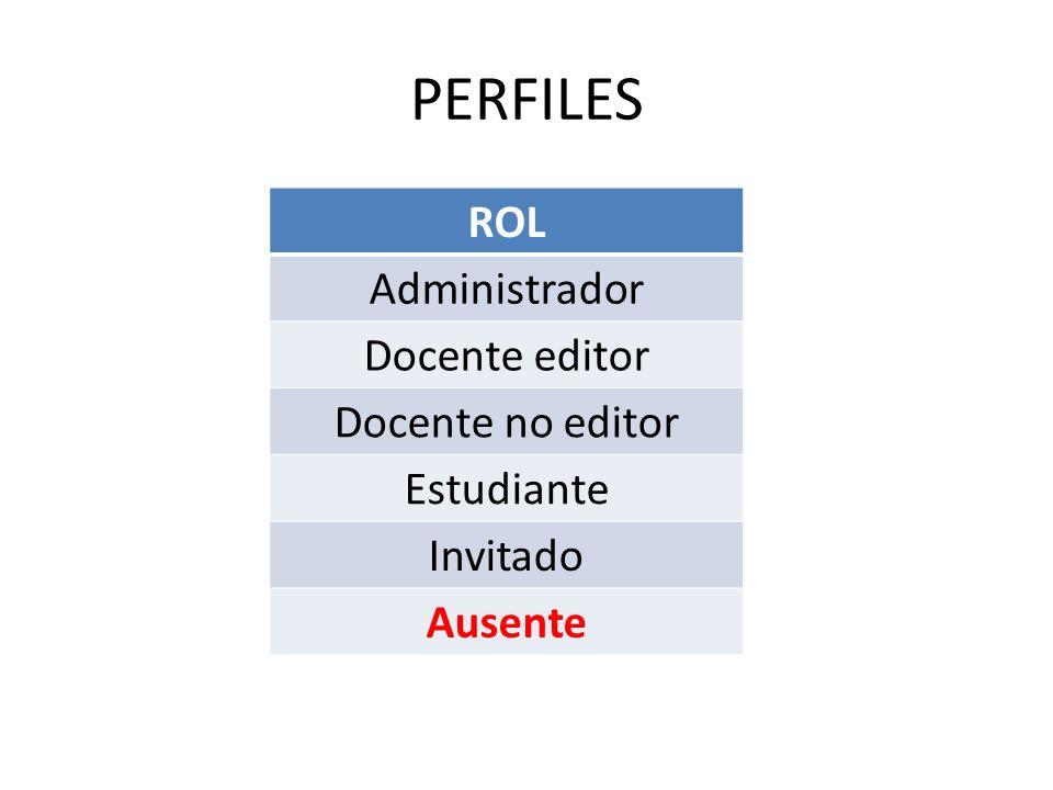 PERFILES ROL Administrador Docente editor Docente no editor Estudiante Invitado Ausente