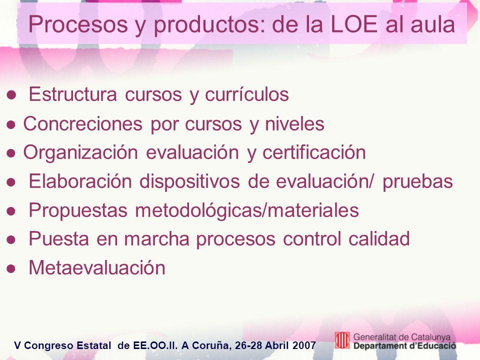 V Congreso Estatal de EE.OO.II. A Coruña, 26-28 Abril 2007 Procesos y productos: de la LOE al aula Estructura cursos y currículos Concreciones por cur