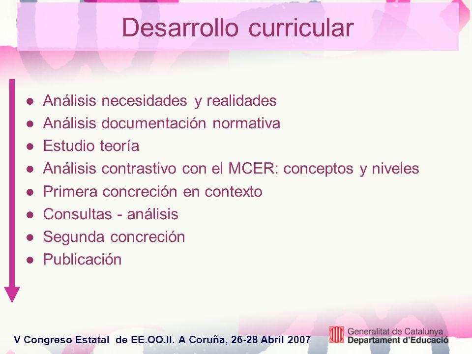 V Congreso Estatal de EE.OO.II. A Coruña, 26-28 Abril 2007 Análisis necesidades y realidades Análisis documentación normativa Estudio teoría Análisis