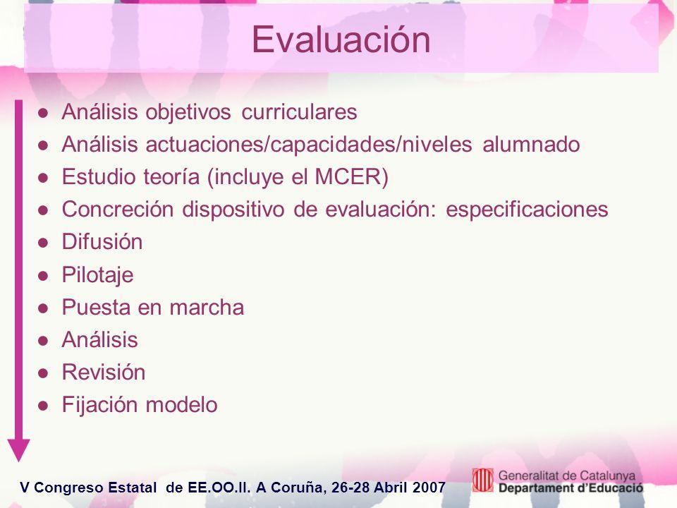 V Congreso Estatal de EE.OO.II. A Coruña, 26-28 Abril 2007 Análisis objetivos curriculares Análisis actuaciones/capacidades/niveles alumnado Estudio t