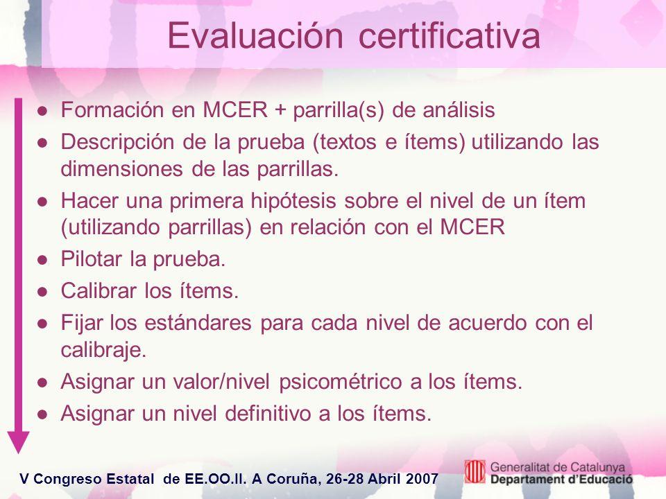 V Congreso Estatal de EE.OO.II. A Coruña, 26-28 Abril 2007 Formación en MCER + parrilla(s) de análisis Descripción de la prueba (textos e ítems) utili