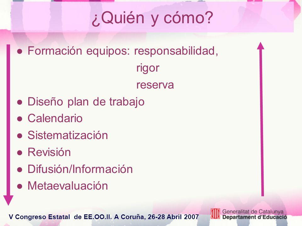V Congreso Estatal de EE.OO.II. A Coruña, 26-28 Abril 2007 Formación equipos: responsabilidad, rigor reserva Diseño plan de trabajo Calendario Sistema