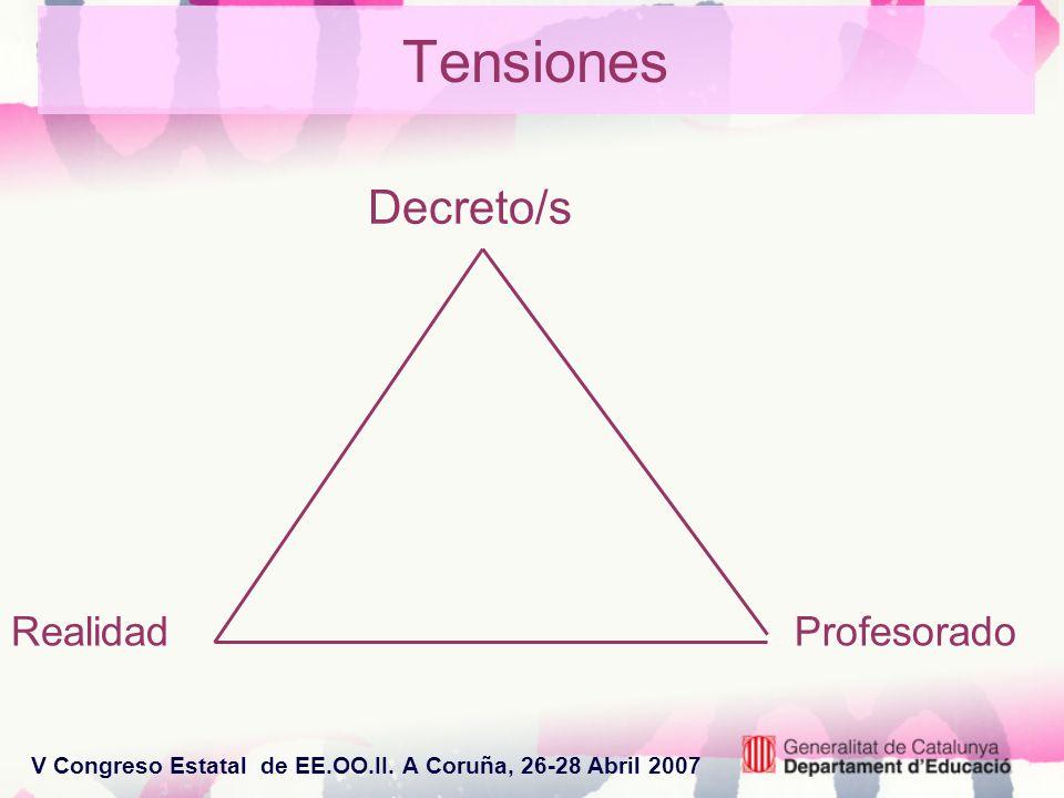 V Congreso Estatal de EE.OO.II. A Coruña, 26-28 Abril 2007 Tensiones Decreto/s ProfesoradoRealidad