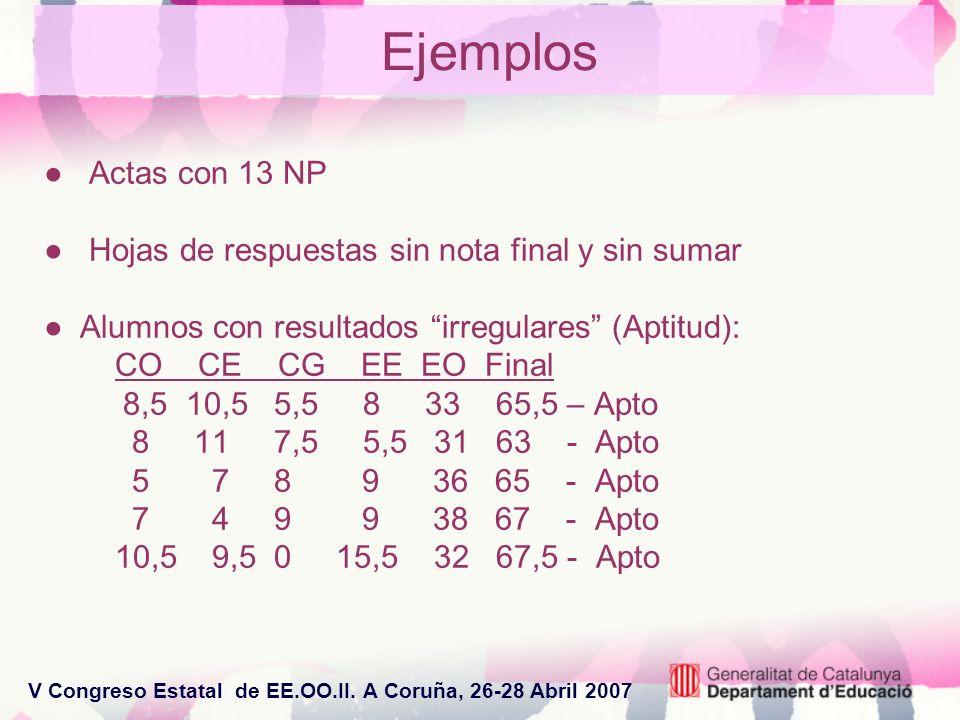 V Congreso Estatal de EE.OO.II. A Coruña, 26-28 Abril 2007 Ejemplos Actas con 13 NP Hojas de respuestas sin nota final y sin sumar Alumnos con resulta