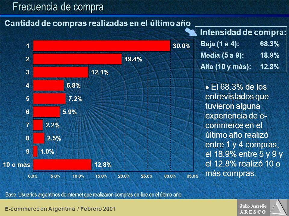 Julio Aurelio A R E S C O E-commerce en Argentina / Febrero 2001 Cantidad de compras realizadas en el último año Base: Usuarios argentinos de internet que realizaron compras on-line en el último año Frecuencia de compra Baja (1 a 4): 68.3% Media (5 a 9): 18.9% Alta (10 y más): 12.8% Intensidad de compra: El 68.3% de los entrevistados que tuvieron alguna experiencia de e- commerce en el último año realizó entre 1 y 4 compras; el 18.9% entre 5 y 9 y el 12.8% realizó 10 o más compras.