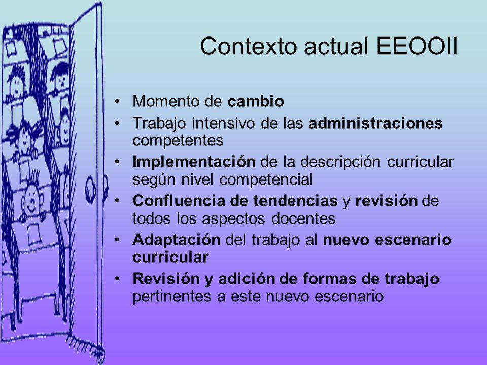 Contexto actual EEOOII Momento de cambio Trabajo intensivo de las administraciones competentes Implementación de la descripción curricular según nivel