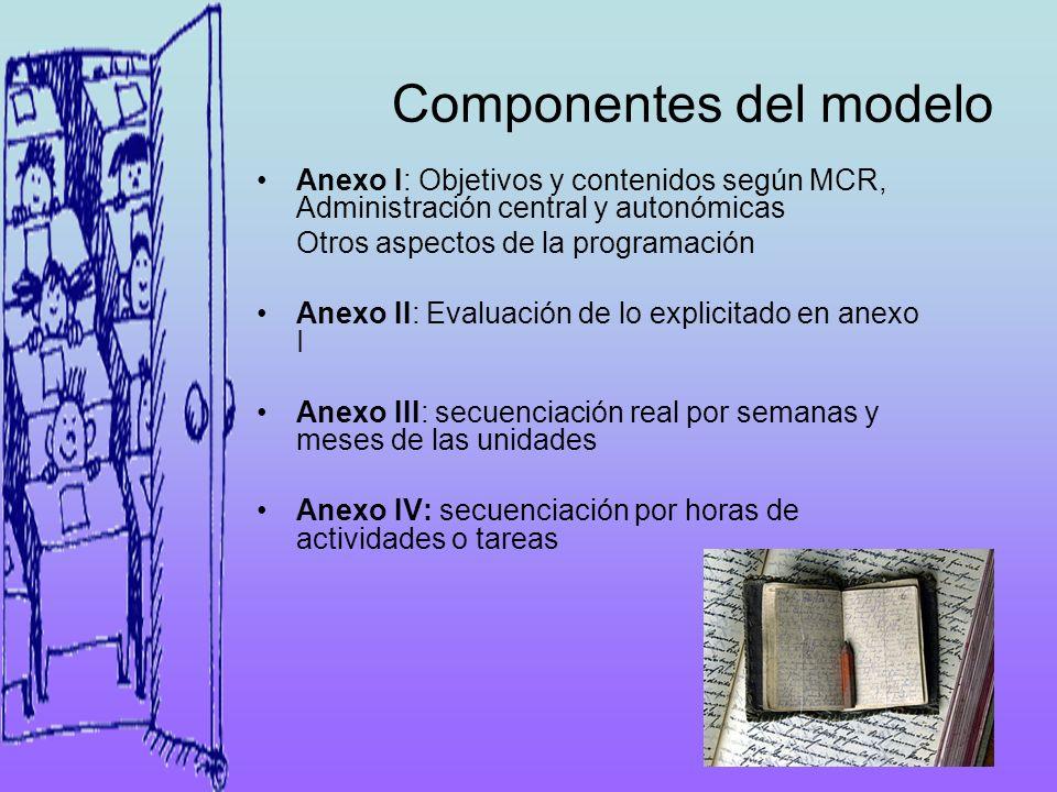 Componentes del modelo Anexo I: Objetivos y contenidos según MCR, Administración central y autonómicas Otros aspectos de la programación Anexo II: Eva