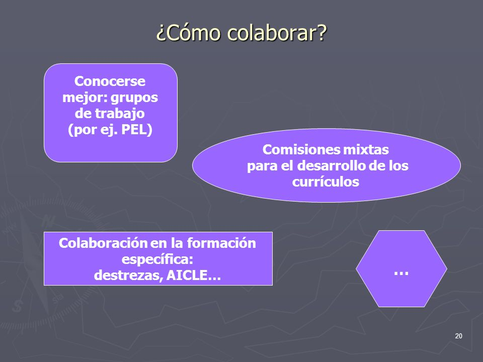 20 ¿Cómo colaborar? Conocerse mejor: grupos de trabajo (por ej. PEL) Comisiones mixtas para el desarrollo de los currículos Colaboración en la formaci
