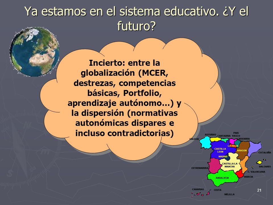21 Ya estamos en el sistema educativo. ¿Y el futuro? Incierto: entre la globalización (MCER, destrezas, competencias básicas, Portfolio, aprendizaje a