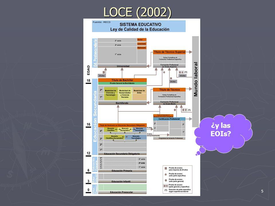 6 LOCE (2002) Artículo 49.Ámbito y estructura. 1.