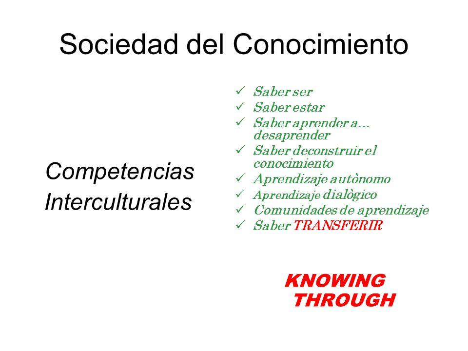 Sociedad del Conocimiento Competencias Interculturales Saber ser Saber estar Saber aprender a... desaprender Saber deconstruir el conocimiento Aprendi