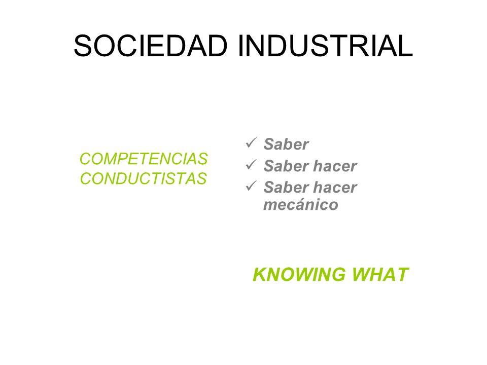 SOCIEDAD INDUSTRIAL COMPETENCIAS CONDUCTISTAS Saber Saber hacer Saber hacer mecánico KNOWING WHAT