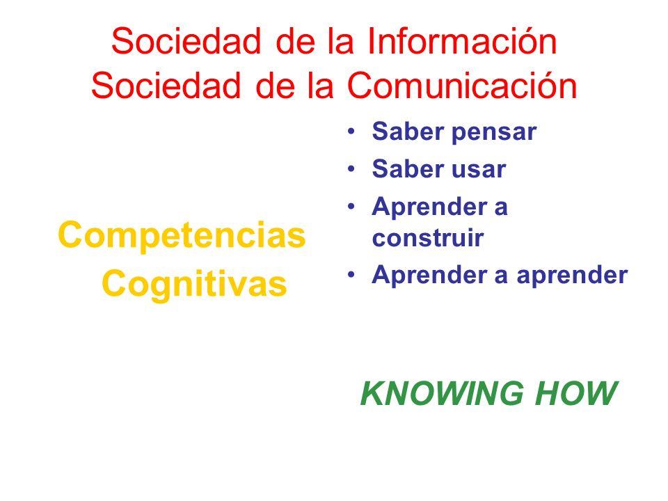 Sociedad de la Información Sociedad de la Comunicación Competencias Cognitivas Saber pensar Saber usar Aprender a construir Aprender a aprender KNOWIN