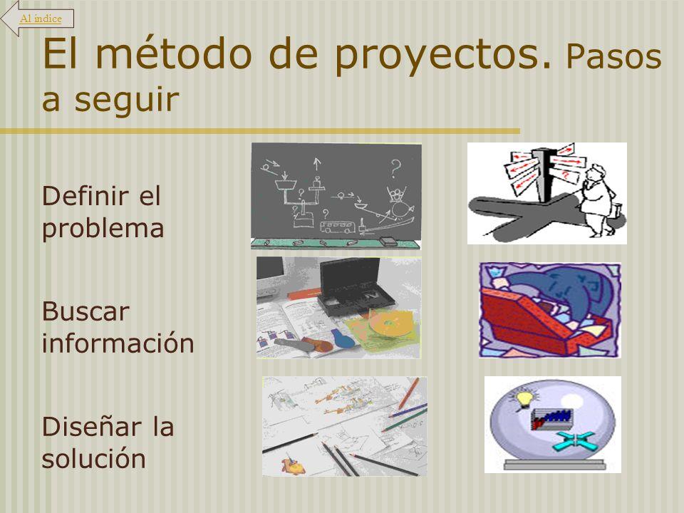 El método de proyectos. Pasos a seguir Planificar el trabajo Construir Probar y evaluar Al índice