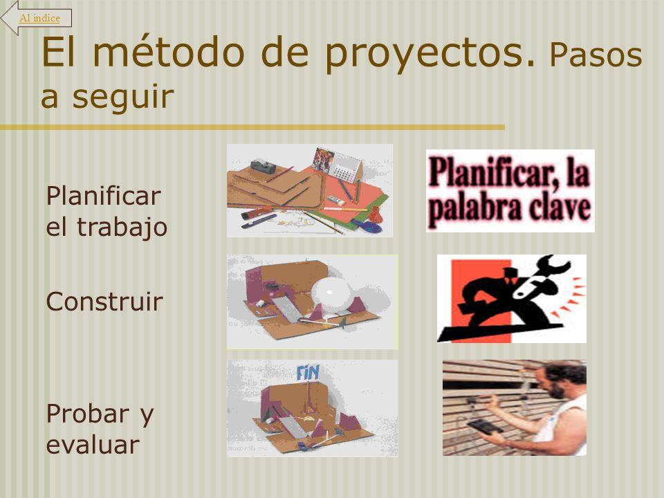 El método de proyectos.