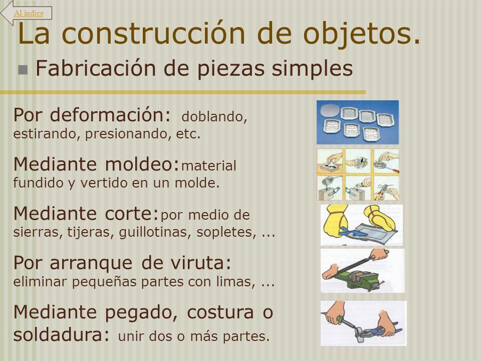La construcción de objetos.Unión de piezas La técnica a emplear depende de: Los materiales a unir.