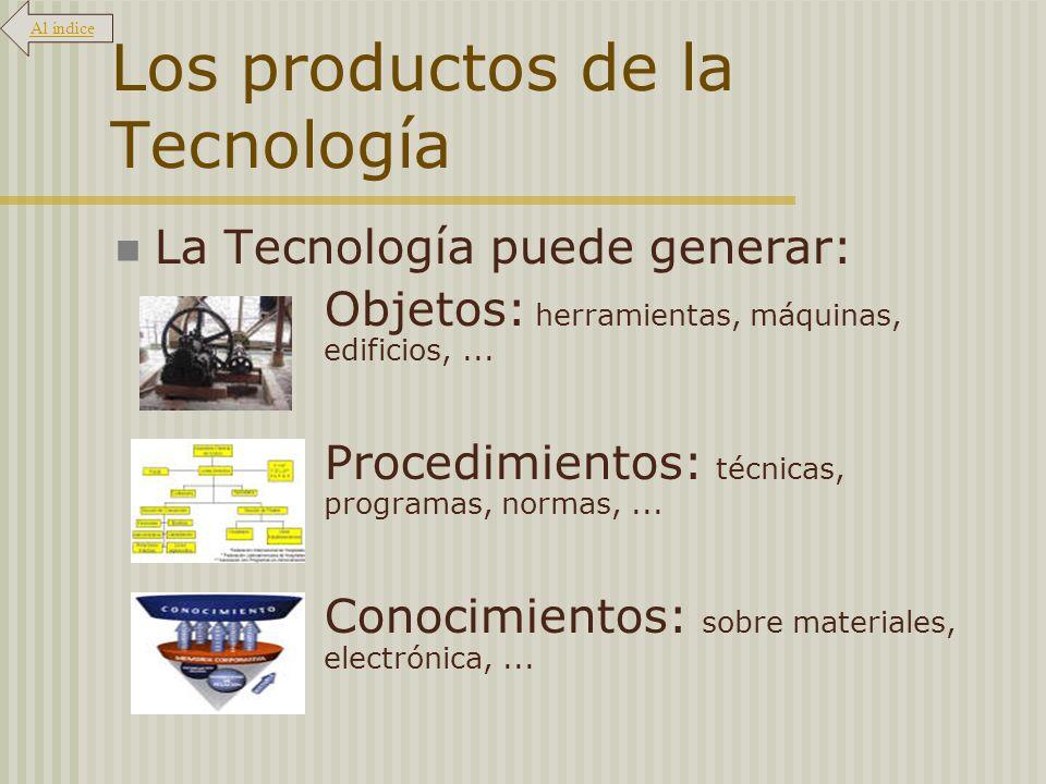 La Tecno.y otras disciplinas: conocimientos y profesiones.
