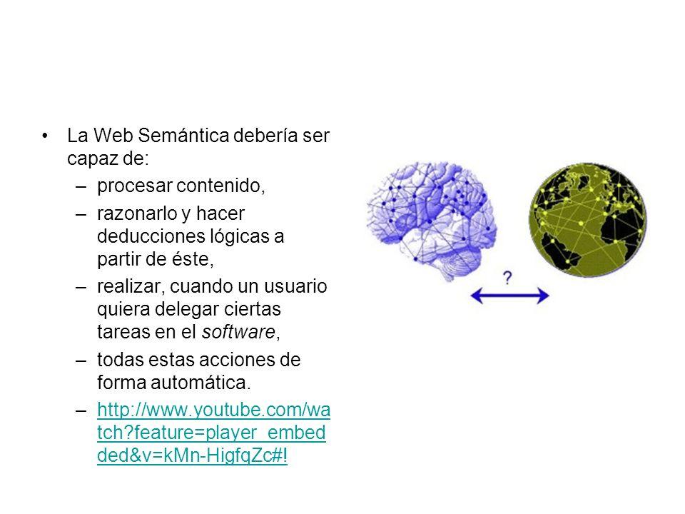 La Web Semántica debería ser capaz de: –procesar contenido, –razonarlo y hacer deducciones lógicas a partir de éste, –realizar, cuando un usuario quiera delegar ciertas tareas en el software, –todas estas acciones de forma automática.