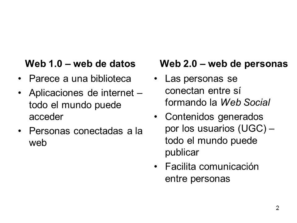 Web 1.0 – web de datos Parece a una biblioteca Aplicaciones de internet – todo el mundo puede acceder Personas conectadas a la web Web 2.0 – web de personas Las personas se conectan entre sí formando la Web Social Contenidos generados por los usuarios (UGC) – todo el mundo puede publicar Facilita comunicación entre personas 2