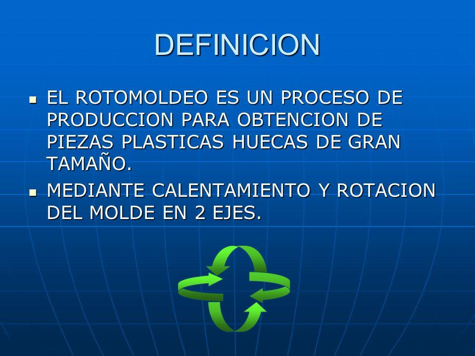 DEFINICION EL ROTOMOLDEO ES UN PROCESO DE PRODUCCION PARA OBTENCION DE PIEZAS PLASTICAS HUECAS DE GRAN TAMAÑO. EL ROTOMOLDEO ES UN PROCESO DE PRODUCCI