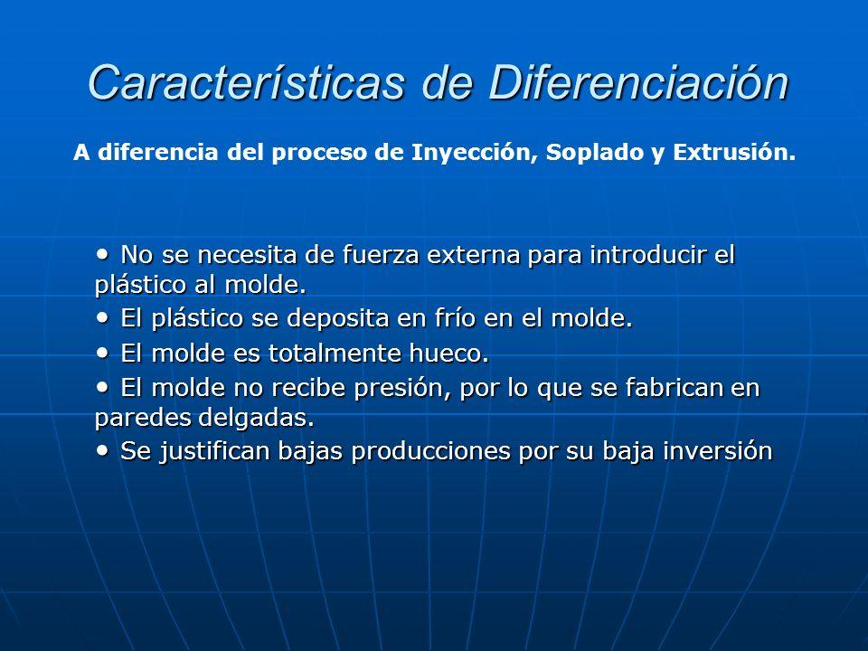 PRINCIPIO DE FUNCIONAMIENTO 1.