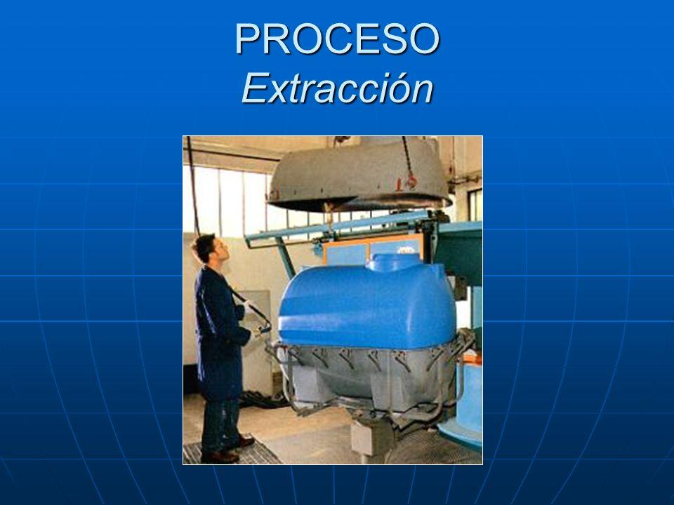PROCESO Extracción