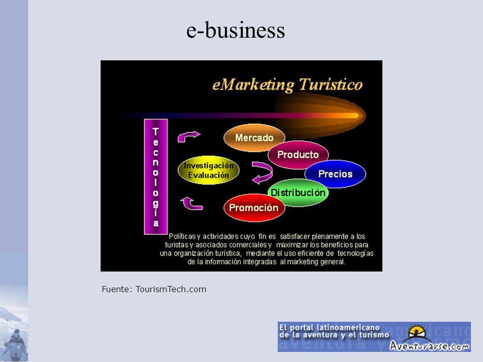 Fuente: TourismTech.com e-business