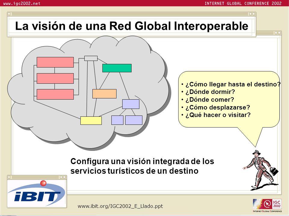 La visión de una Red Global Interoperable Logotip o Configura una visión integrada de los servicios turísticos de un destino ¿Cómo llegar hasta el des
