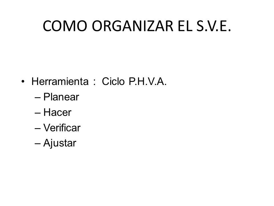 COMO ORGANIZAR EL S.V.E. Herramienta : Ciclo P.H.V.A. –Planear –Hacer –Verificar –Ajustar