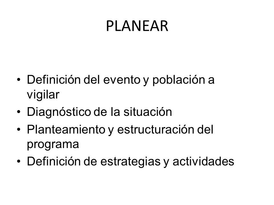 PLANEAR Definición del evento y población a vigilar Diagnóstico de la situación Planteamiento y estructuración del programa Definición de estrategias