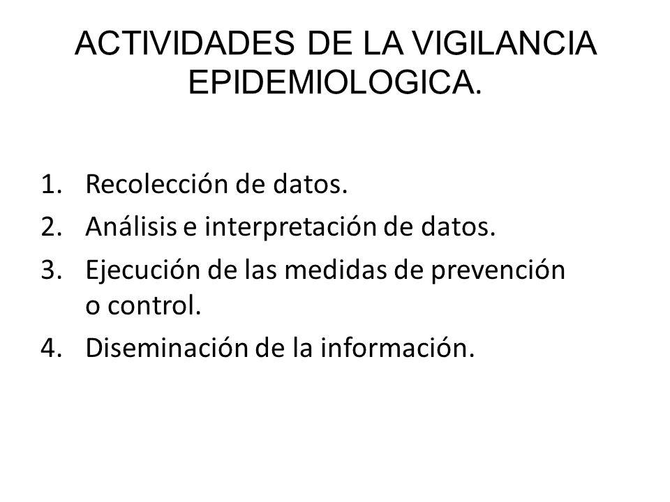 ACTIVIDADES DE LA VIGILANCIA EPIDEMIOLOGICA. 1.Recolección de datos. 2.Análisis e interpretación de datos. 3.Ejecución de las medidas de prevención o
