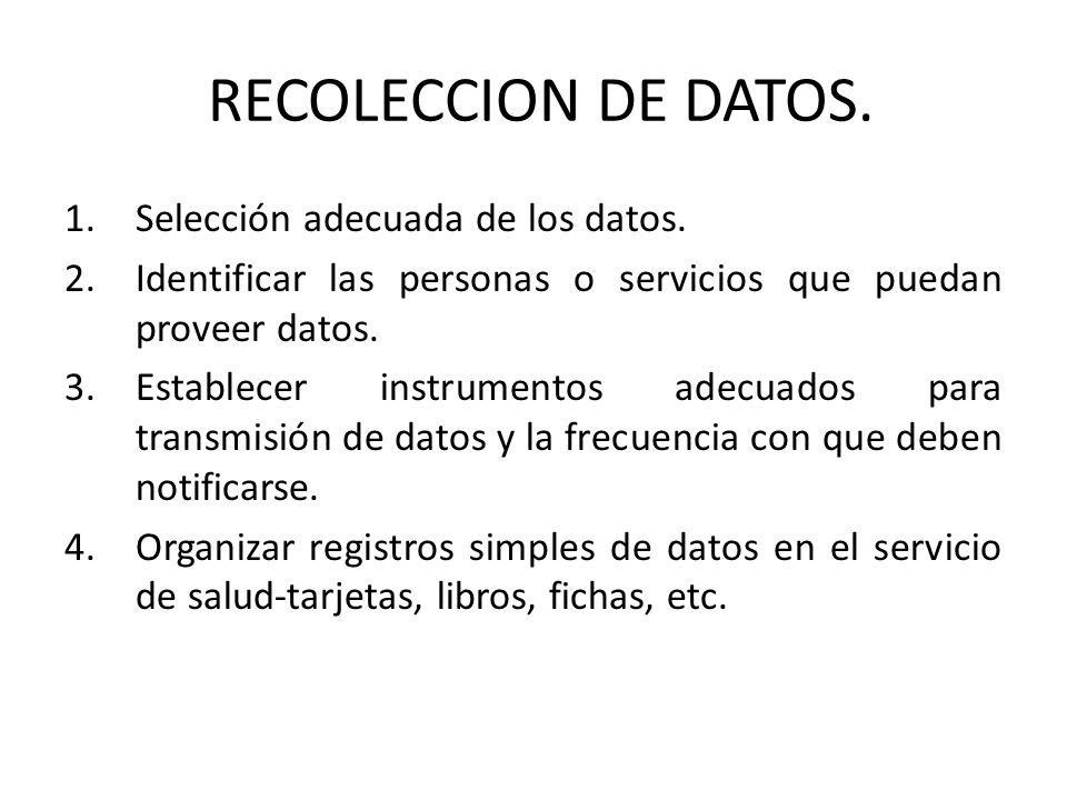 RECOLECCION DE DATOS. 1.Selección adecuada de los datos. 2.Identificar las personas o servicios que puedan proveer datos. 3.Establecer instrumentos ad