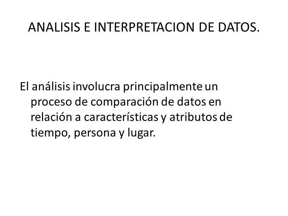 ANALISIS E INTERPRETACION DE DATOS. El análisis involucra principalmente un proceso de comparación de datos en relación a características y atributos