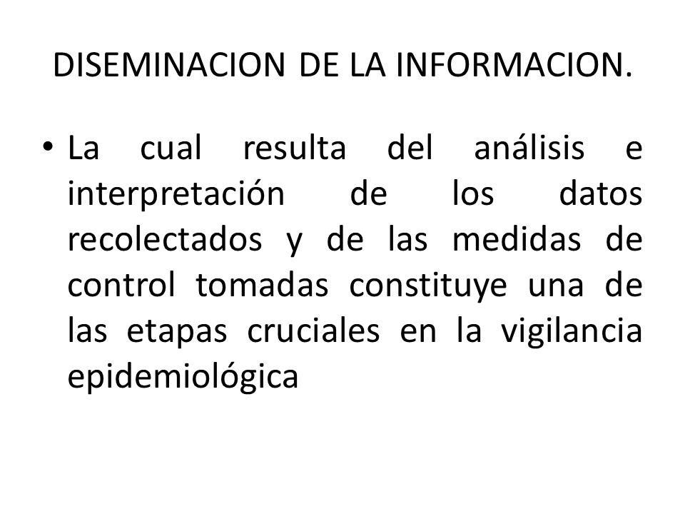 DISEMINACION DE LA INFORMACION. La cual resulta del análisis e interpretación de los datos recolectados y de las medidas de control tomadas constituye