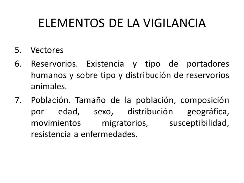 ELEMENTOS DE LA VIGILANCIA 5. Vectores 6.Reservorios. Existencia y tipo de portadores humanos y sobre tipo y distribución de reservorios animales. 7.P