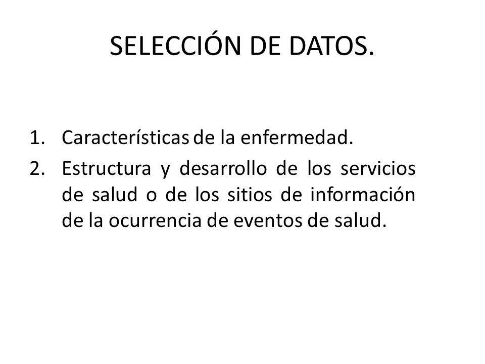SELECCIÓN DE DATOS. 1.Características de la enfermedad. 2.Estructura y desarrollo de los servicios de salud o de los sitios de información de la ocurr