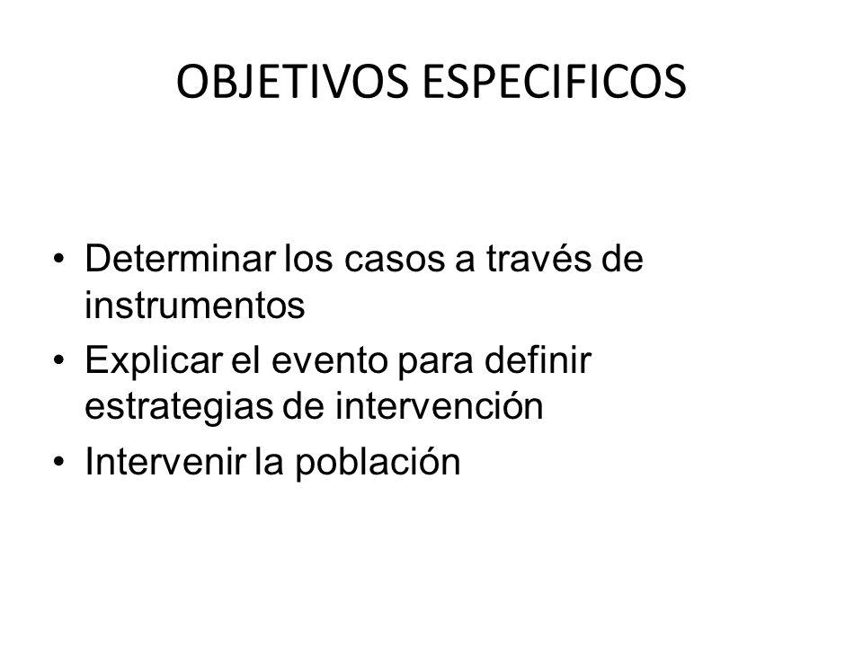 OBJETIVOS ESPECIFICOS Determinar los casos a través de instrumentos Explicar el evento para definir estrategias de intervención Intervenir la població