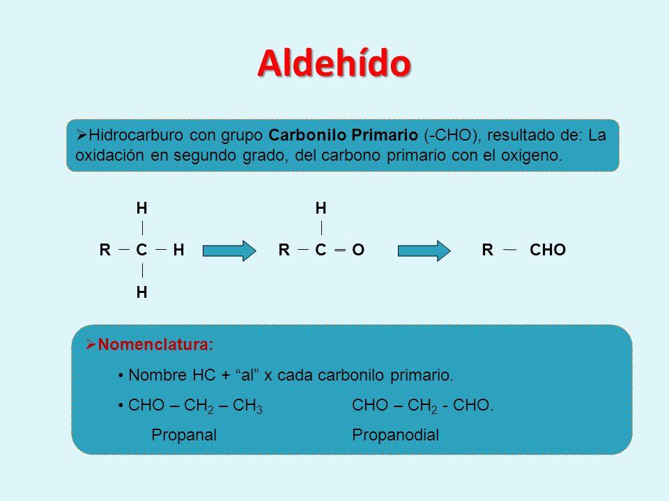 Aldehído Hidrocarburo con grupo Carbonilo Primario (-CHO), resultado de: La oxidación en segundo grado, del carbono primario con el oxigeno. Nomenclat