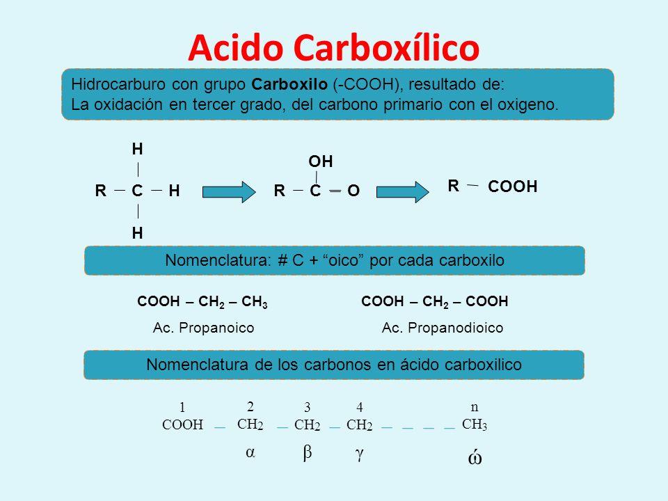 Acido Carboxílico Hidrocarburo con grupo Carboxilo (-COOH), resultado de: La oxidación en tercer grado, del carbono primario con el oxigeno. Nomenclat