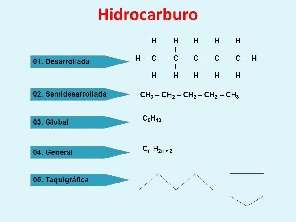 Nomenclatura de Hidrocarburo ALKANO: – Aciclico: # C + ano.