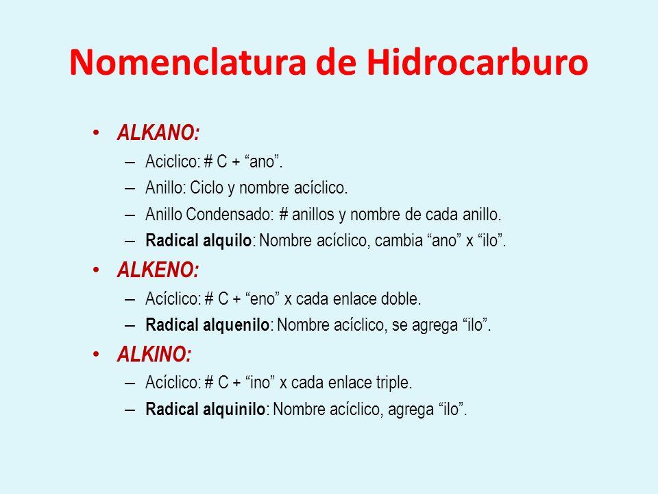 Nomenclatura de Hidrocarburo ALKANO: – Aciclico: # C + ano. – Anillo: Ciclo y nombre acíclico. – Anillo Condensado: # anillos y nombre de cada anillo.